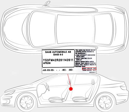 Saab Paint Code Locator