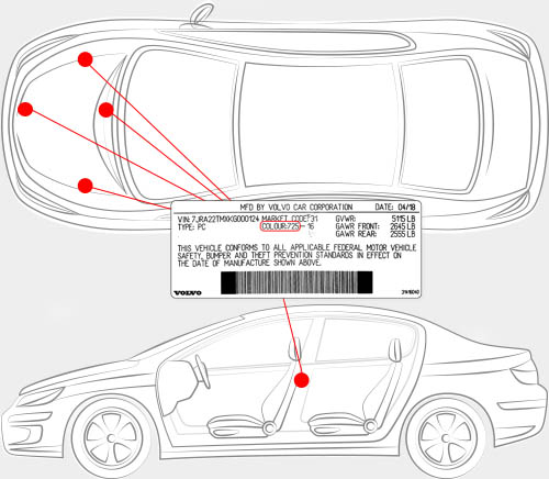 Volvo Paint Code Locator